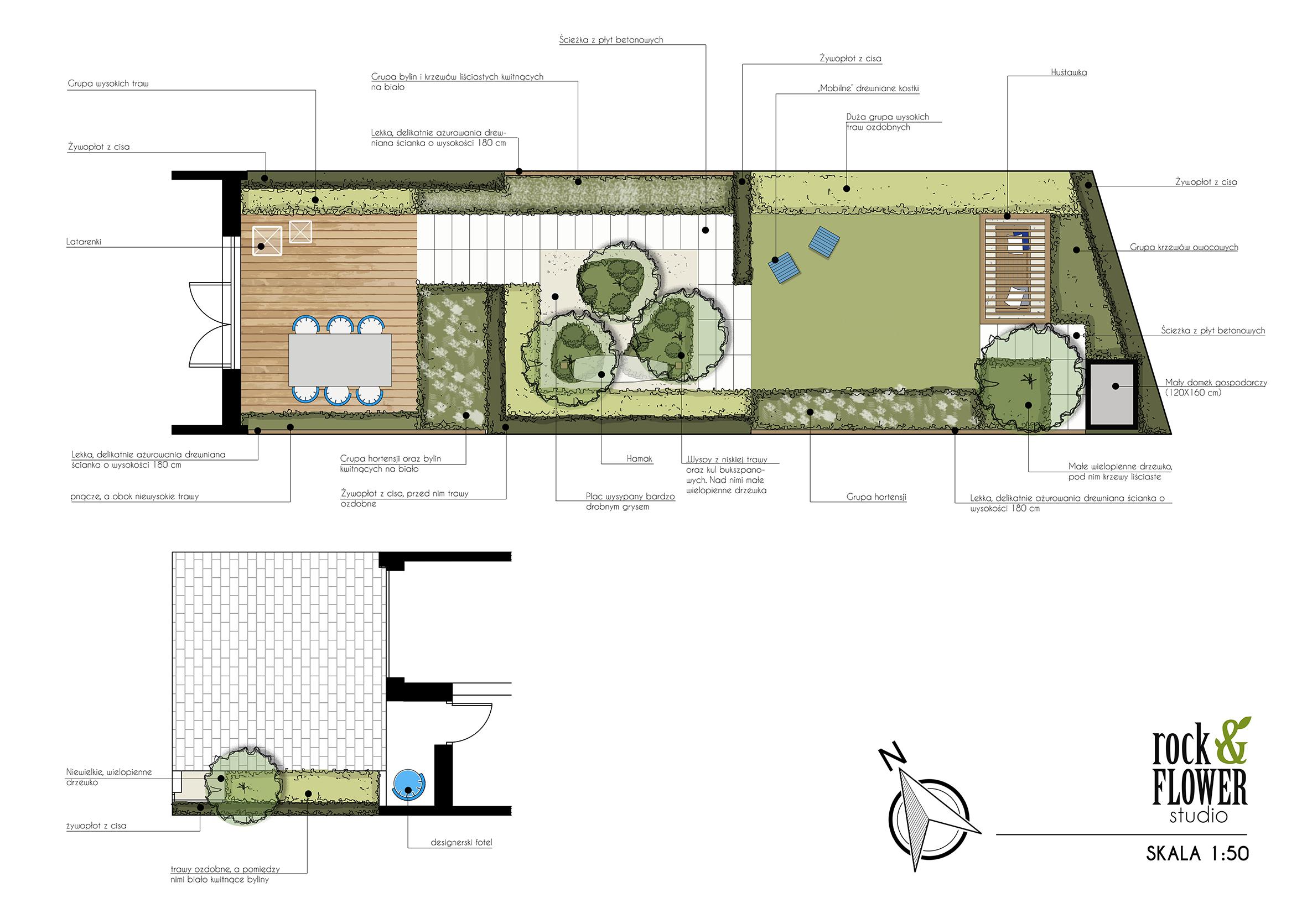 Zahrada-u-radoveho-domu-praha-zahradniarchitekt-zahradni-architektura-projekt-zahrady