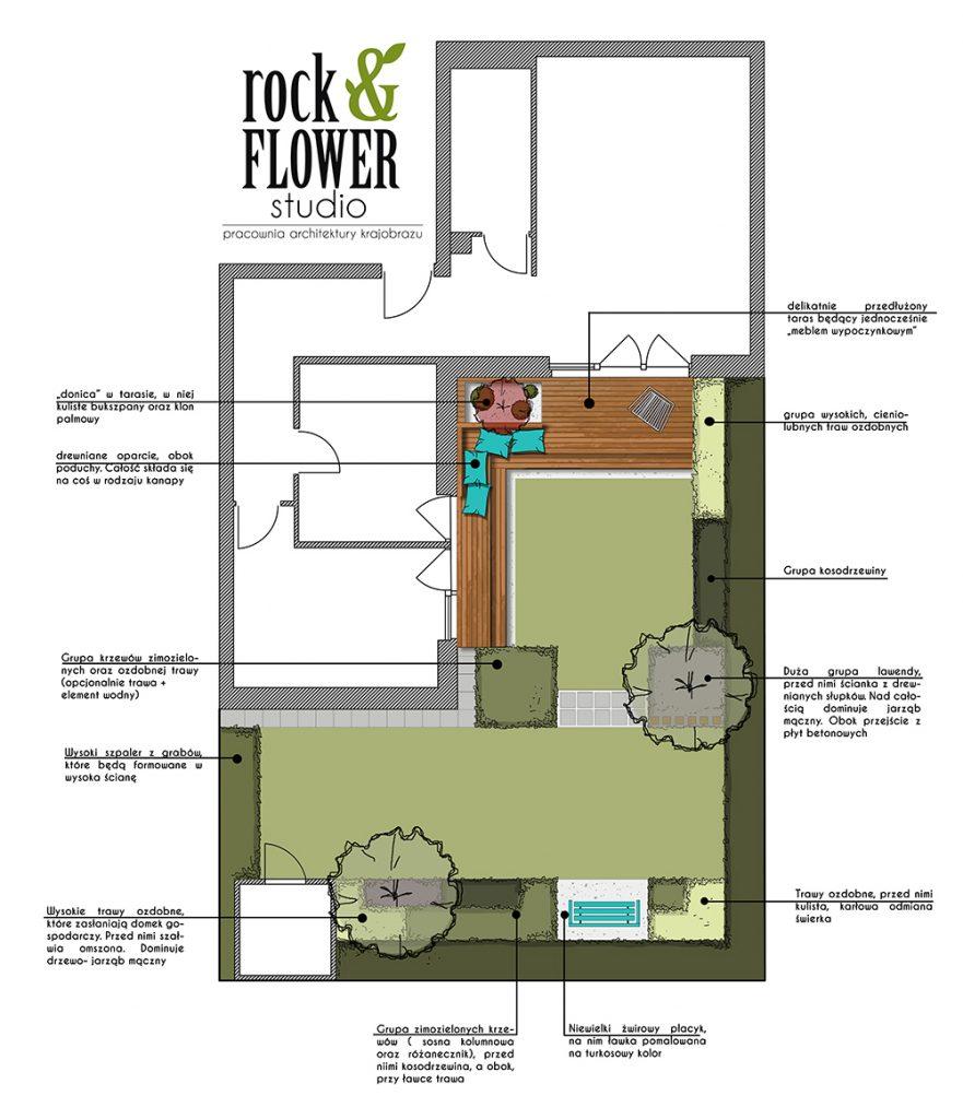 zahrada-projekt-navhrzahrady-malazahrada-rockandflowerstudio-praha-zahrada-u-radoveho-doma