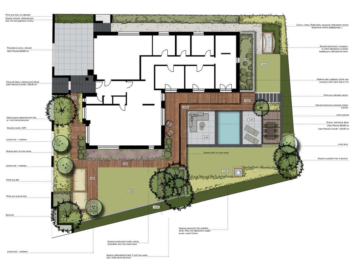 Moderni zahrada praha, navrh zahrady praha, bazen zahrada praha, zahradni architekt praha