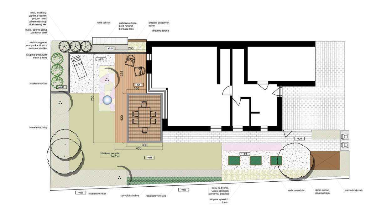 navrh zahrady stodulky